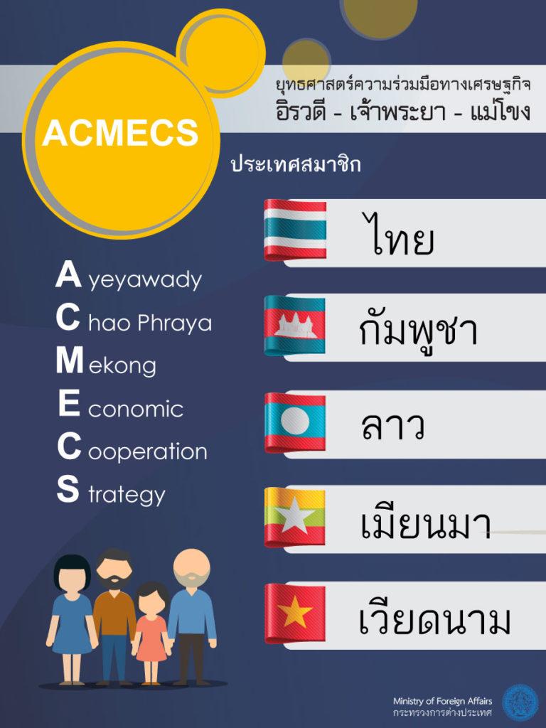 1-Acmecs-Member-3