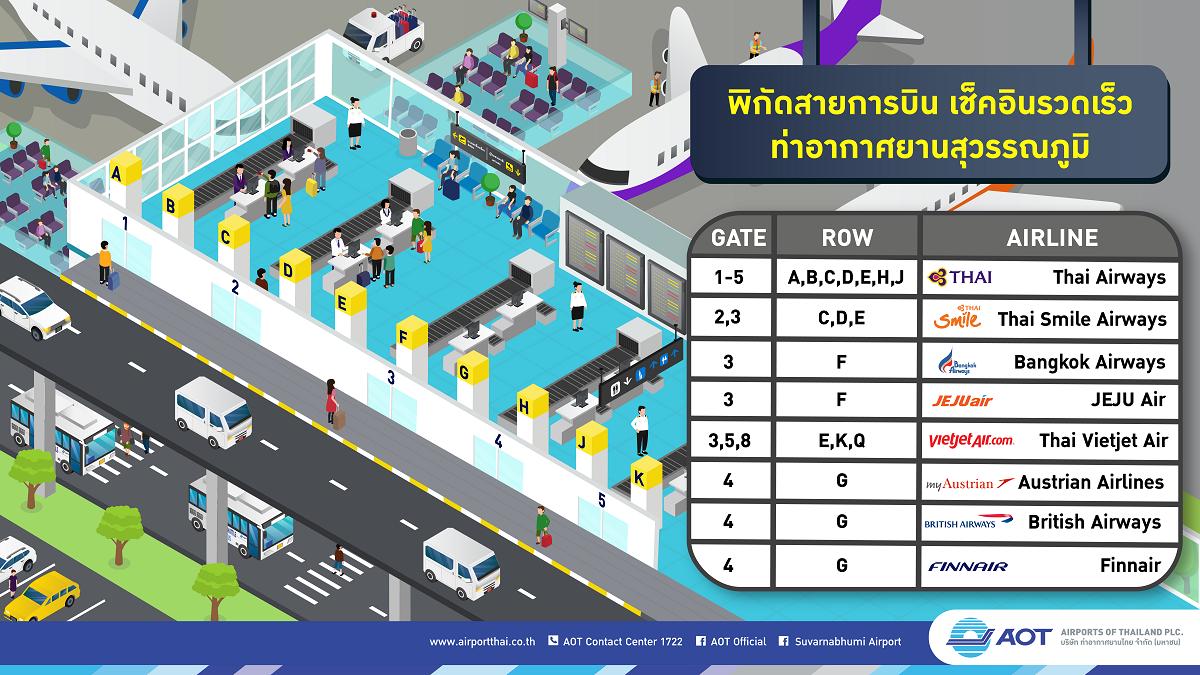 AOT_Info10_พิกัดสายการบิน@BKK-02_resize