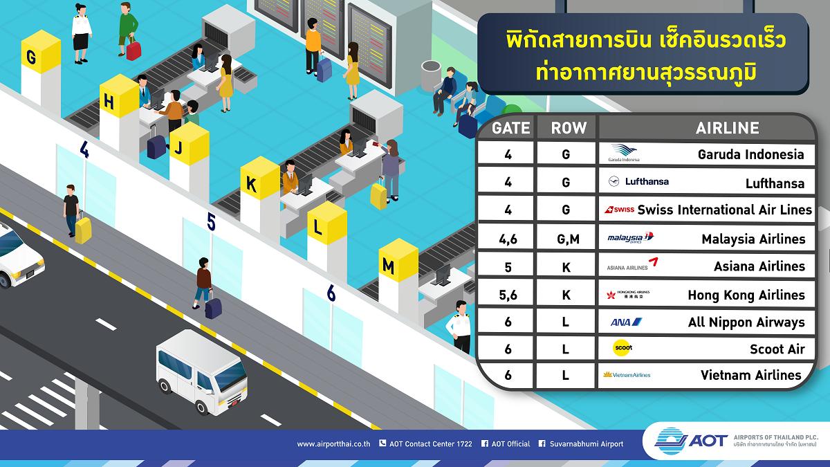 AOT_Info10_พิกัดสายการบิน@BKK-03_resize