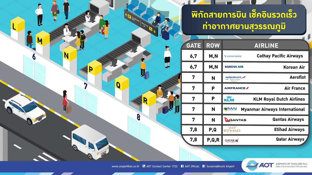 AOT_Info10_พิกัดสายการบิน@BKK-04_resize