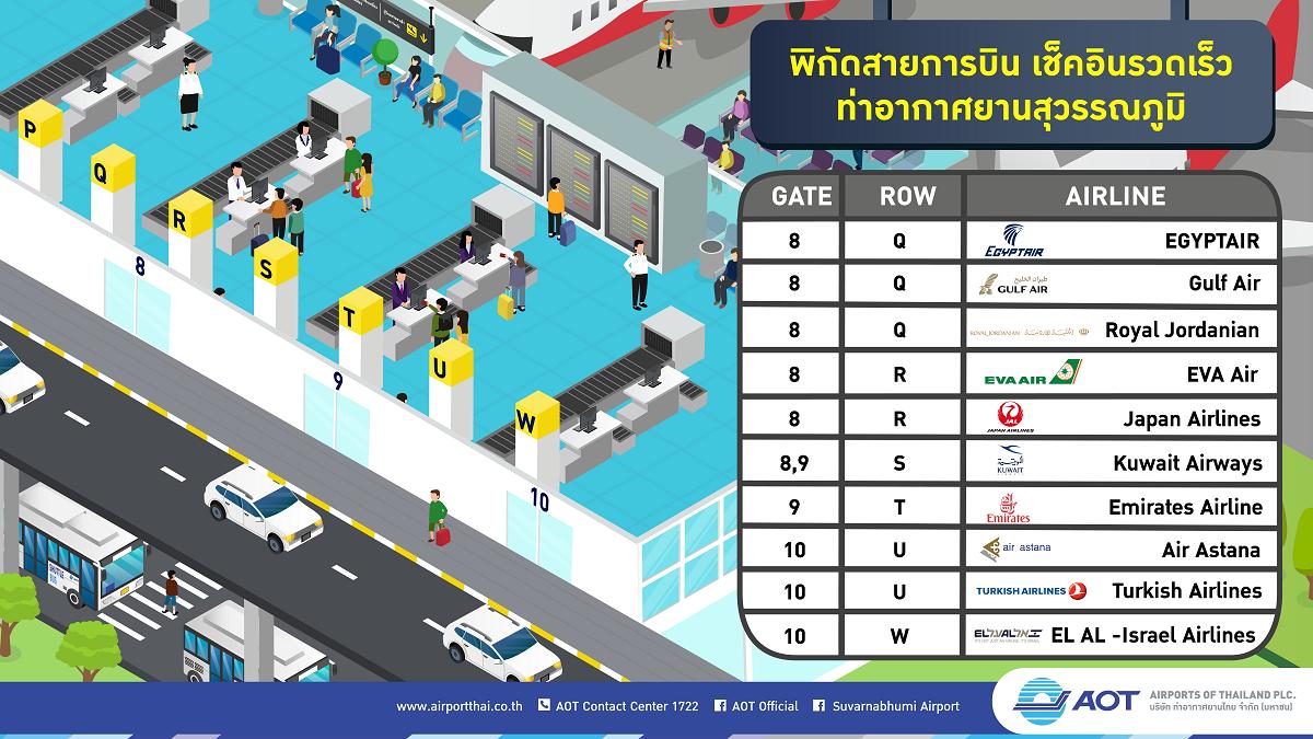AOT_Info10_พิกัดสายการบิน@BKK-05_resize