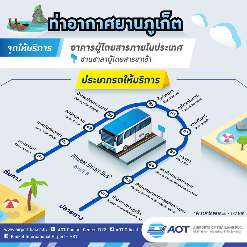 HKT-HDY-Transport-5