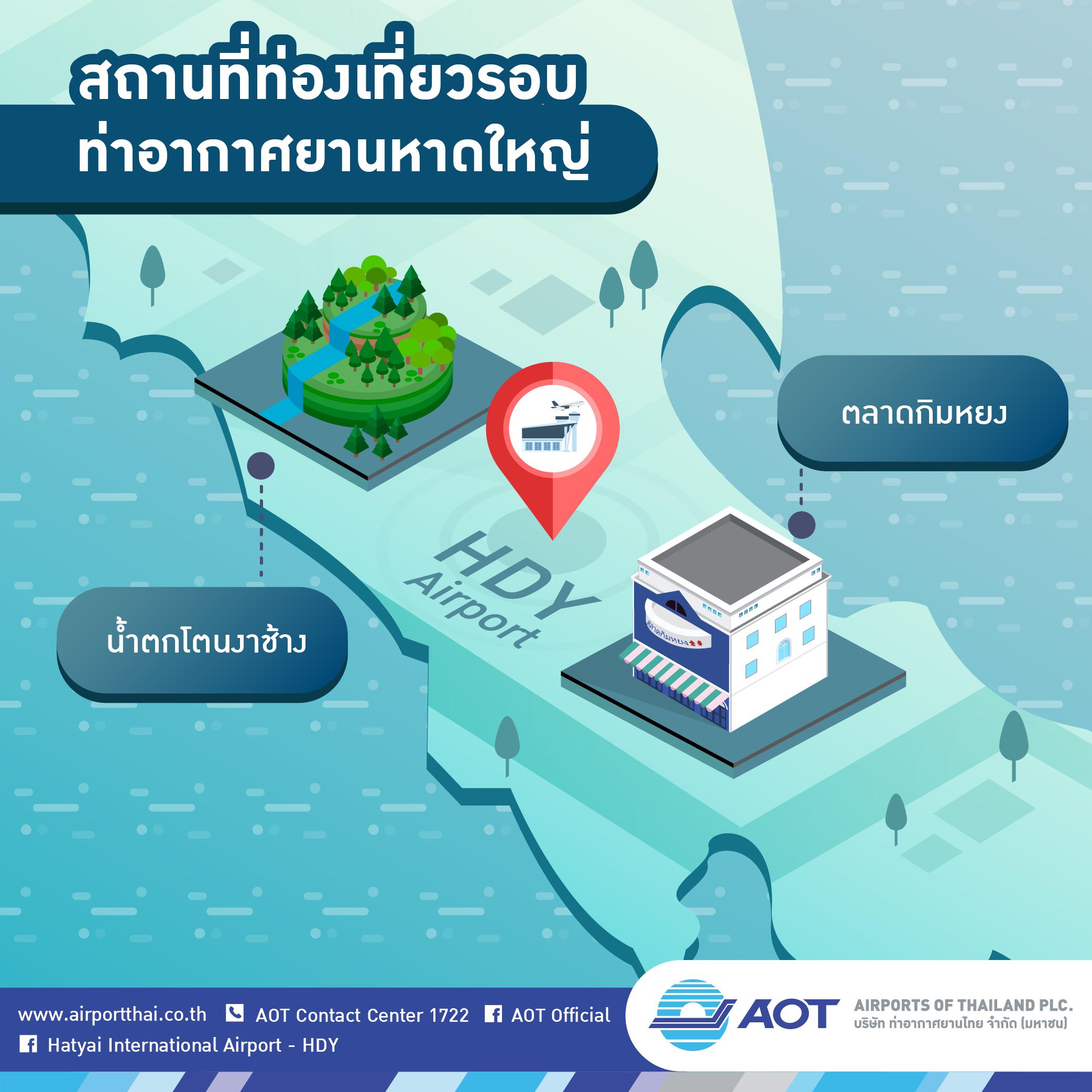 AOT-InfoEmergency04_V.1.3-06