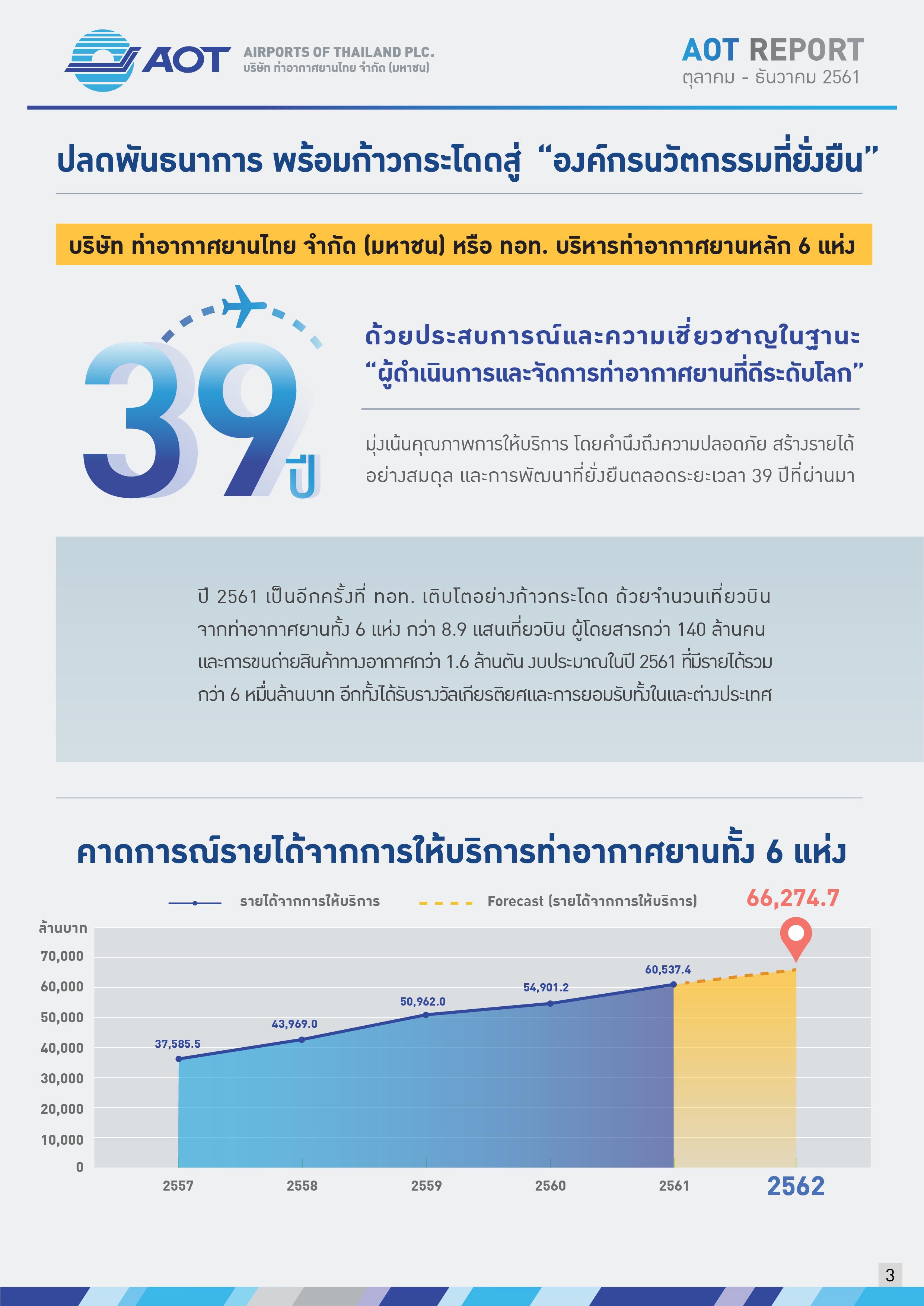 AOTcontent2019_Index_01_AOT 62_-03