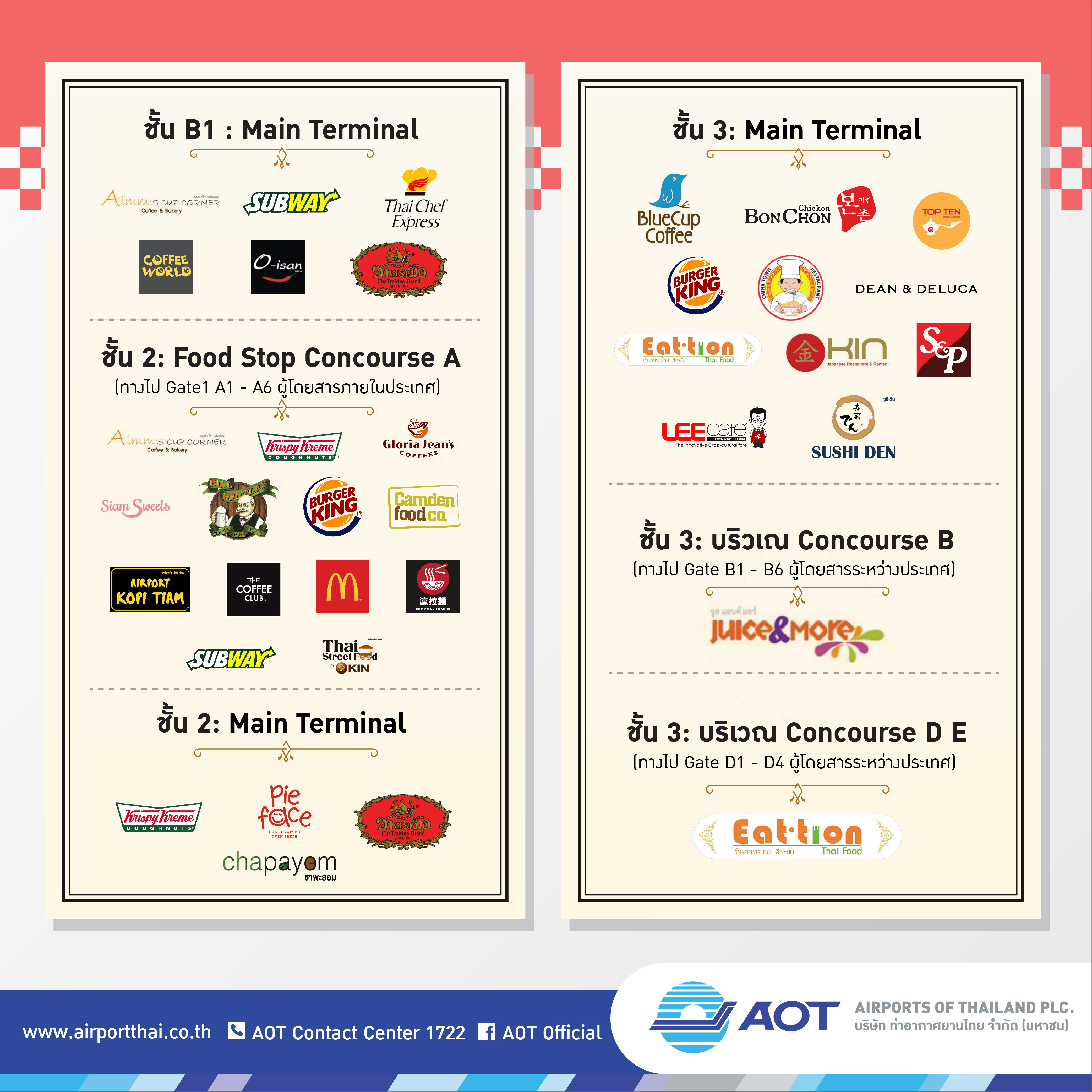 AOTcontent2019_Infographic_03_Food Guide_Page4
