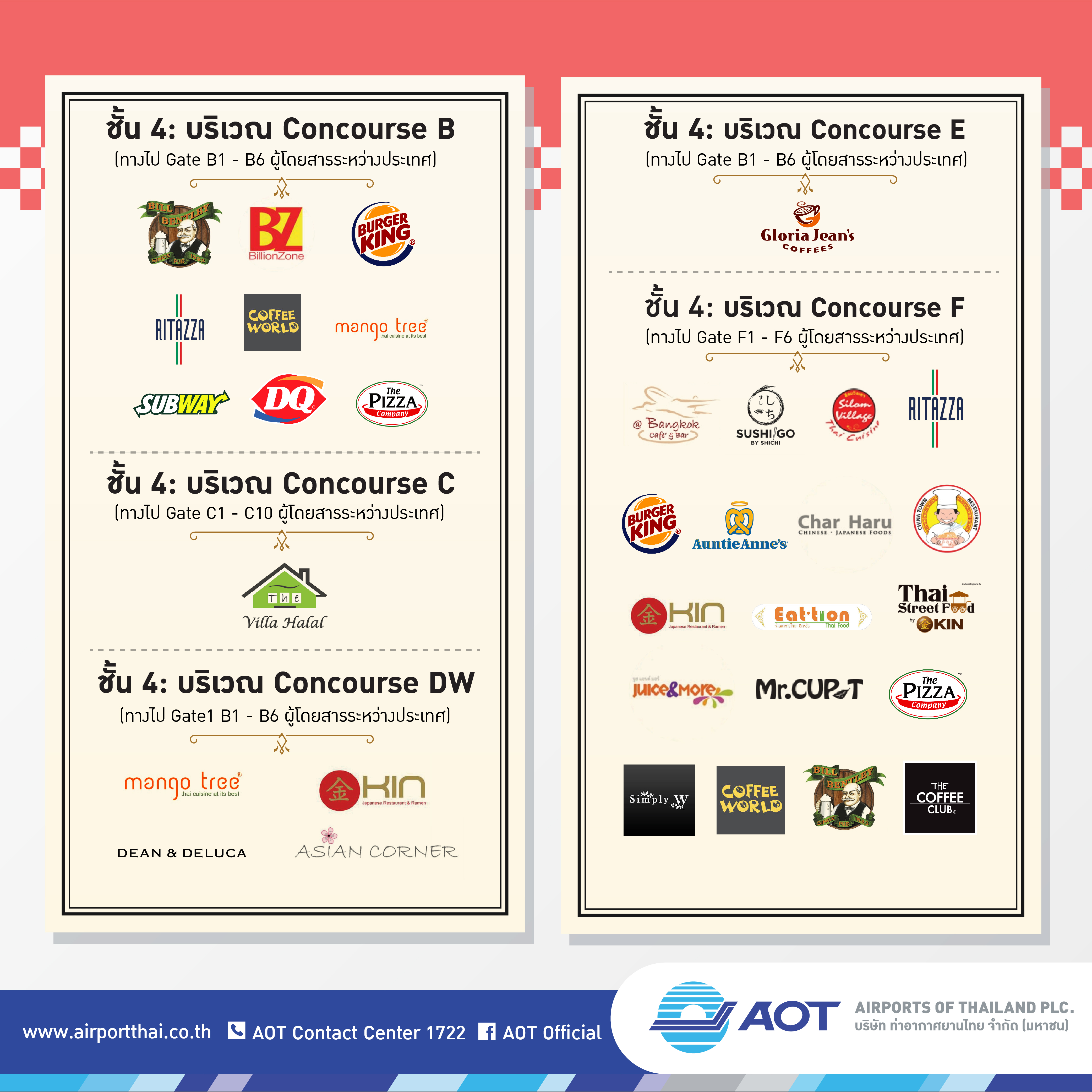 AOTcontent2019_Infographic_03_Food Guide_Page5