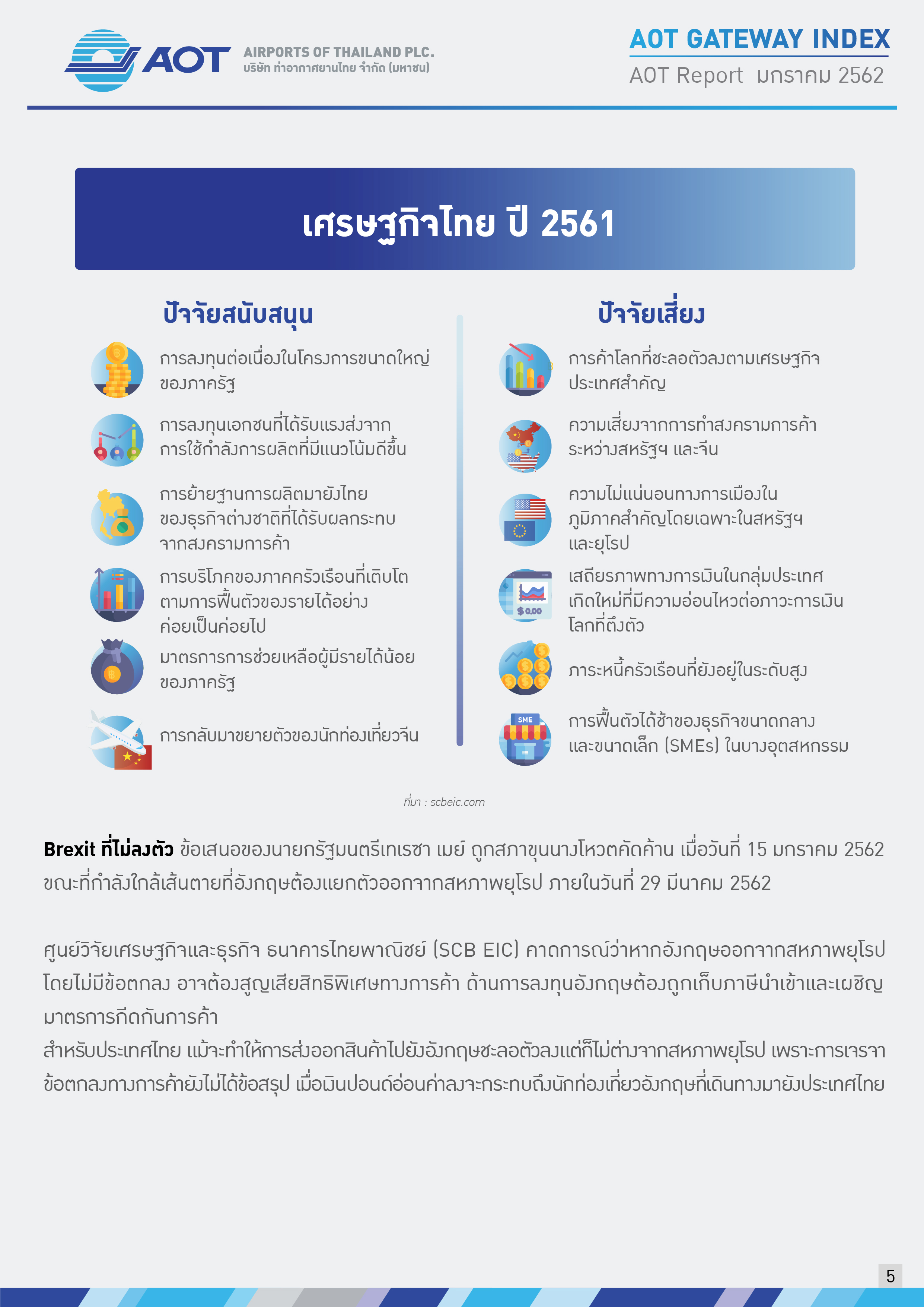 AOTcontent2019_Index_02_เศรษฐกิจโลก_V5_20190401_Page05