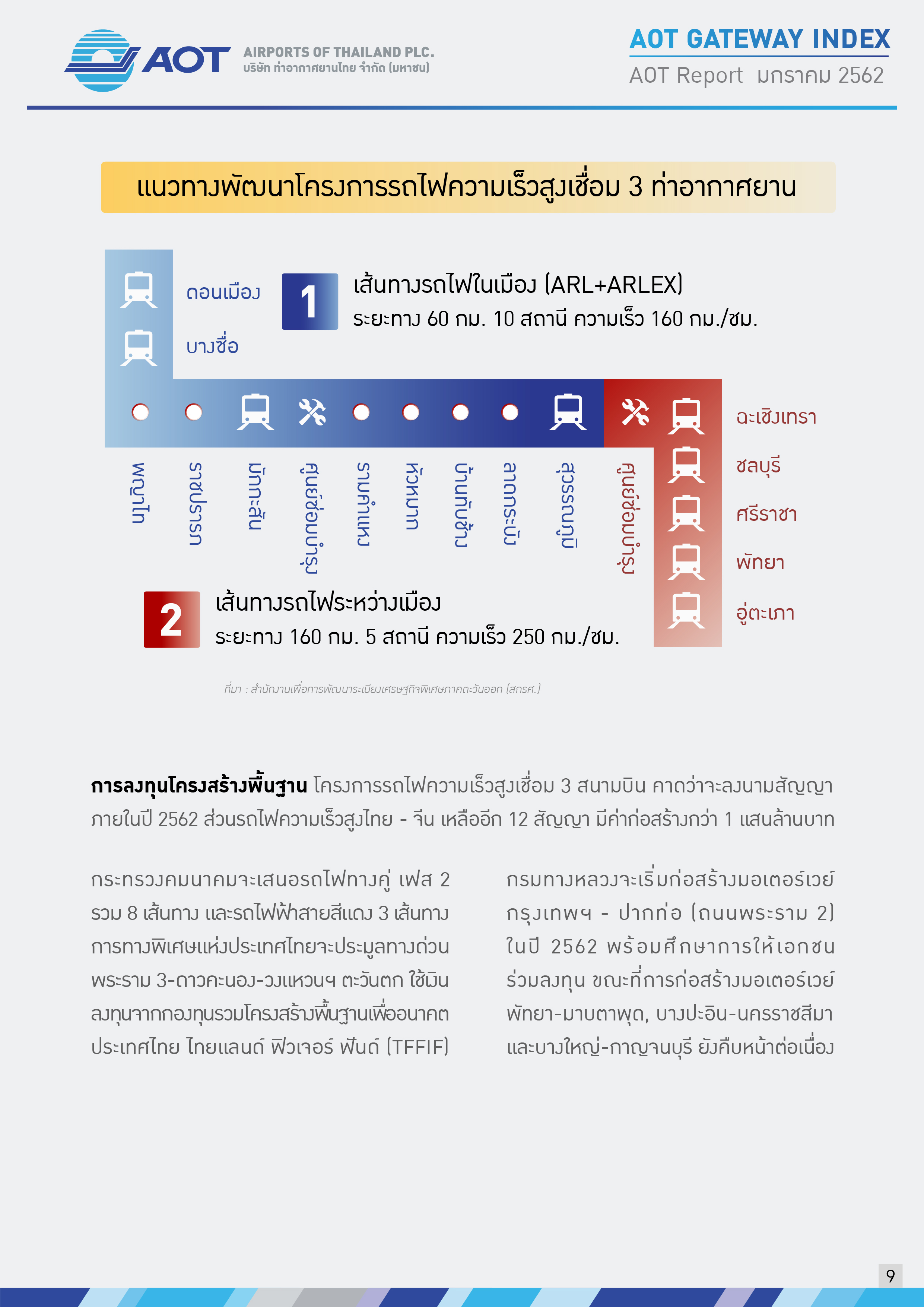AOTcontent2019_Index_02_เศรษฐกิจโลก_V5_20190401_Page09
