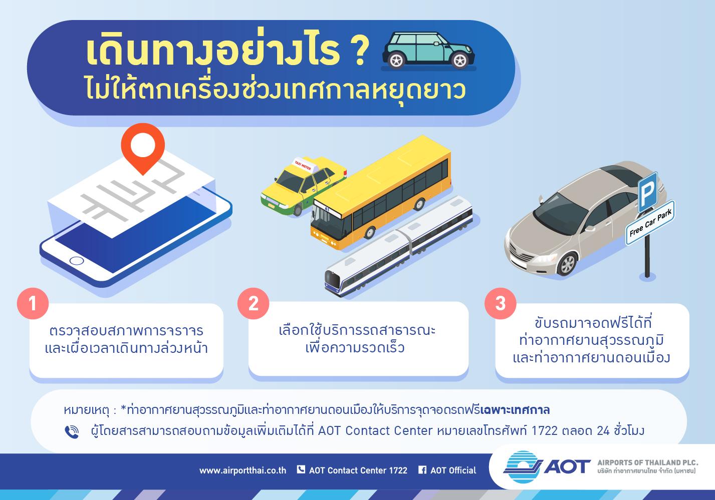 AOTcontent2019_Infographic_07_การเตรียมตัวก่อนเดินทางในช่วงเทศกาลหยุดยาว_Page02