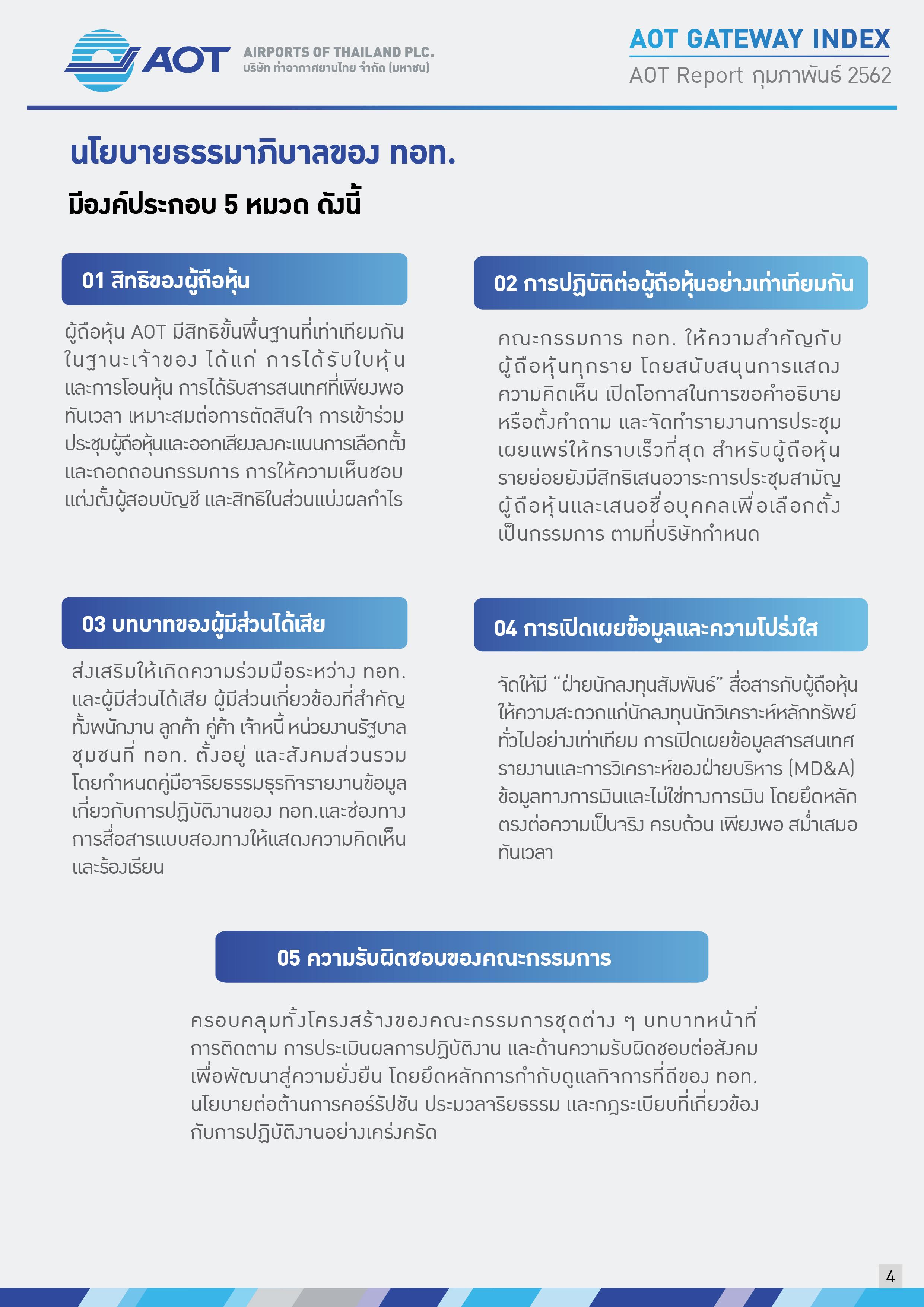 AOT_Index_03_20190418_V.7_Page04