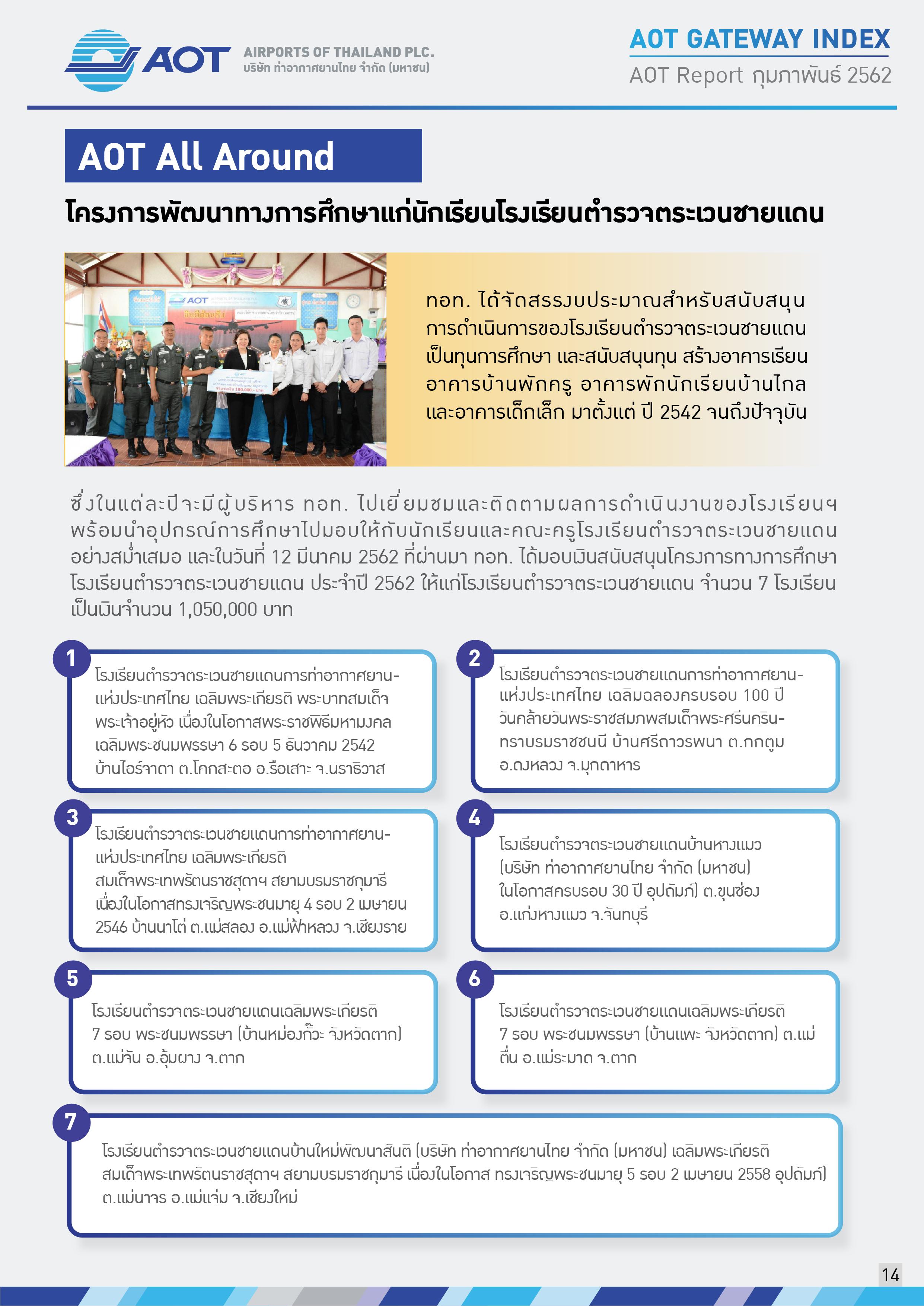 AOT_Index_03_20190418_V.7_Page14