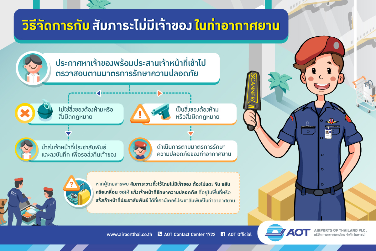 AOTcontent2019_Infographic_10_page2_V6_190517