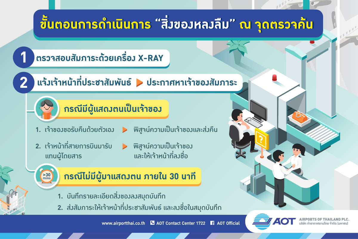 AOTcontent2019_Infographic_10_page3_V6_190517