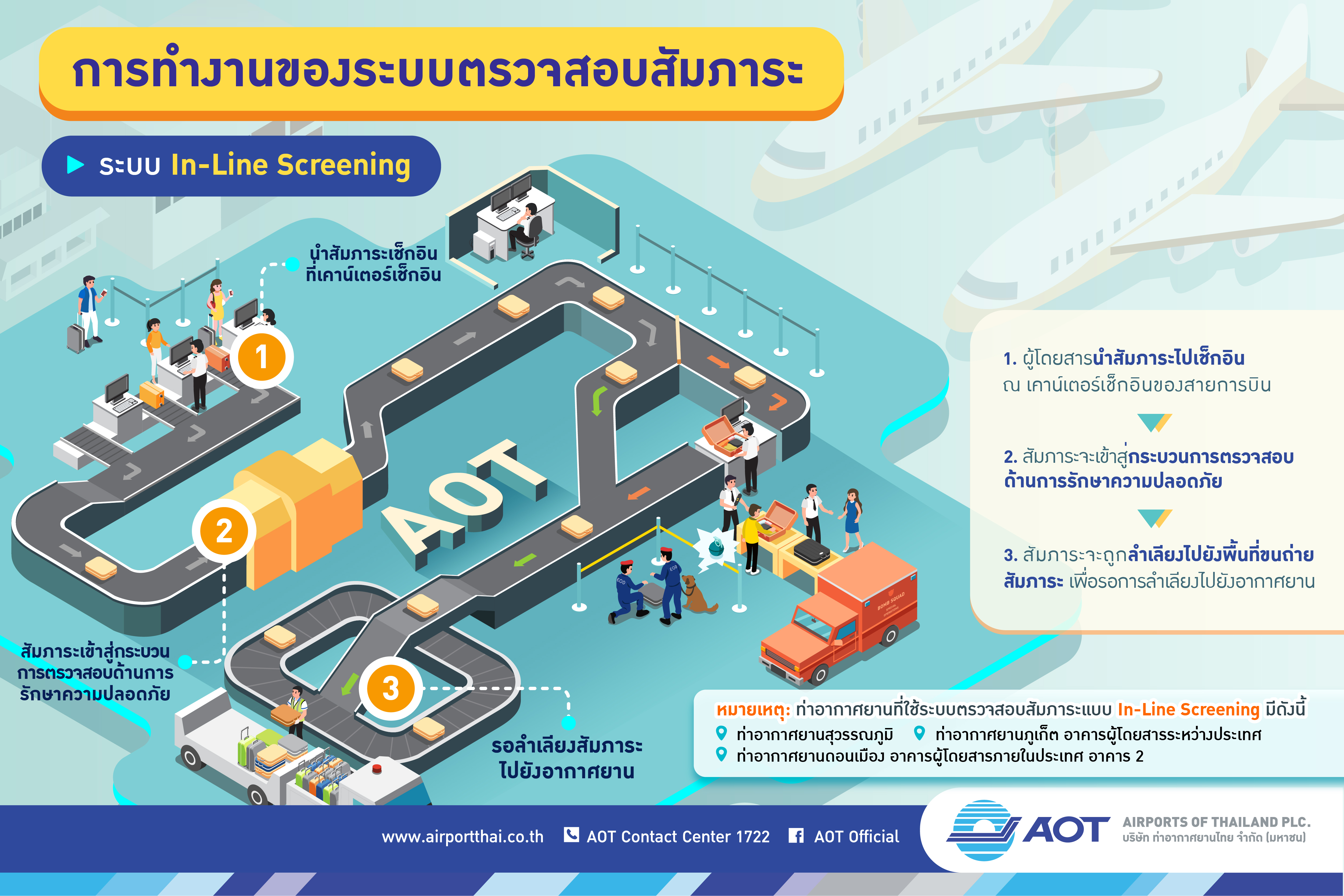 AOT_infographic11_Baggage Handling System_V.20_190621-02