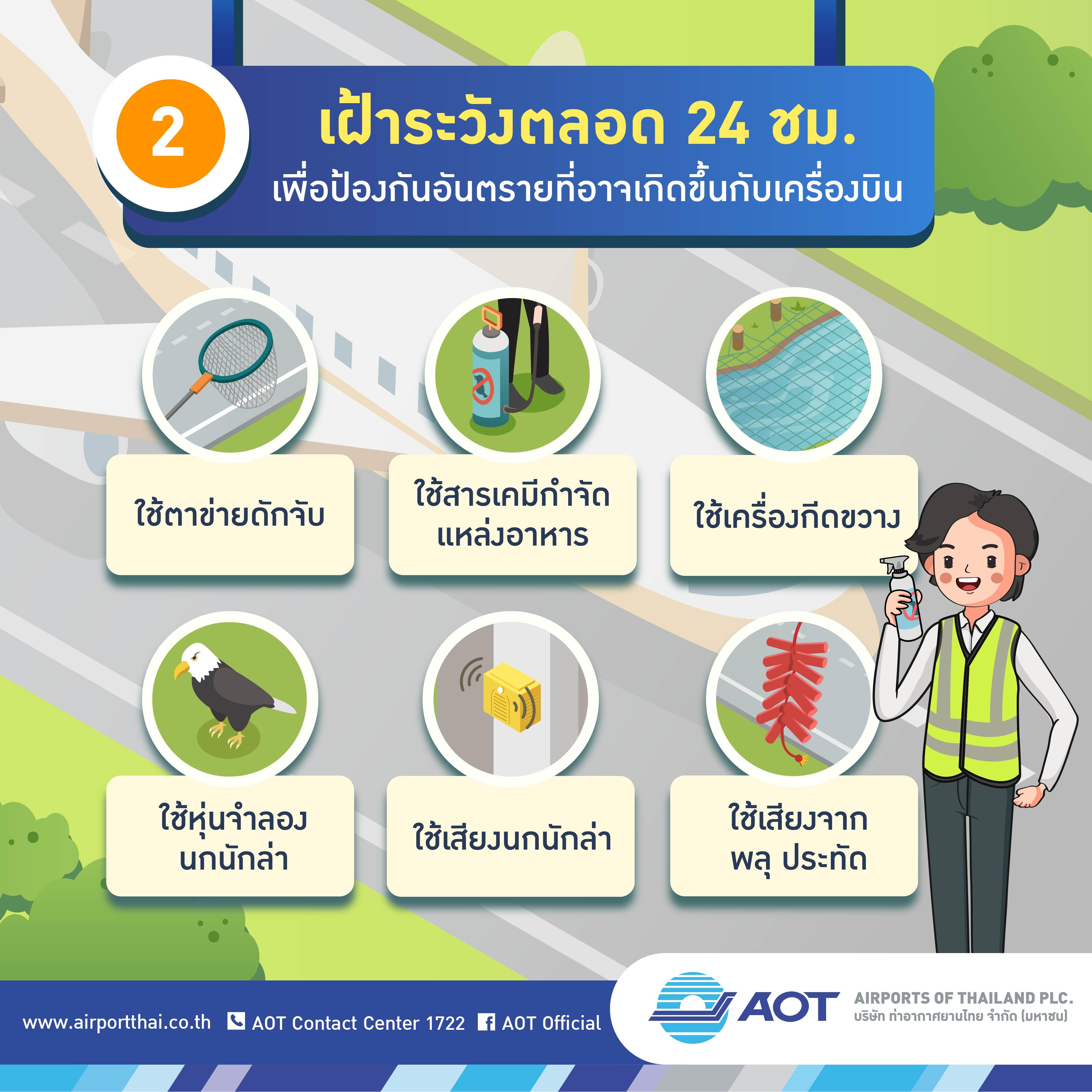 AOT_infographic13_Airport Bird Control_03