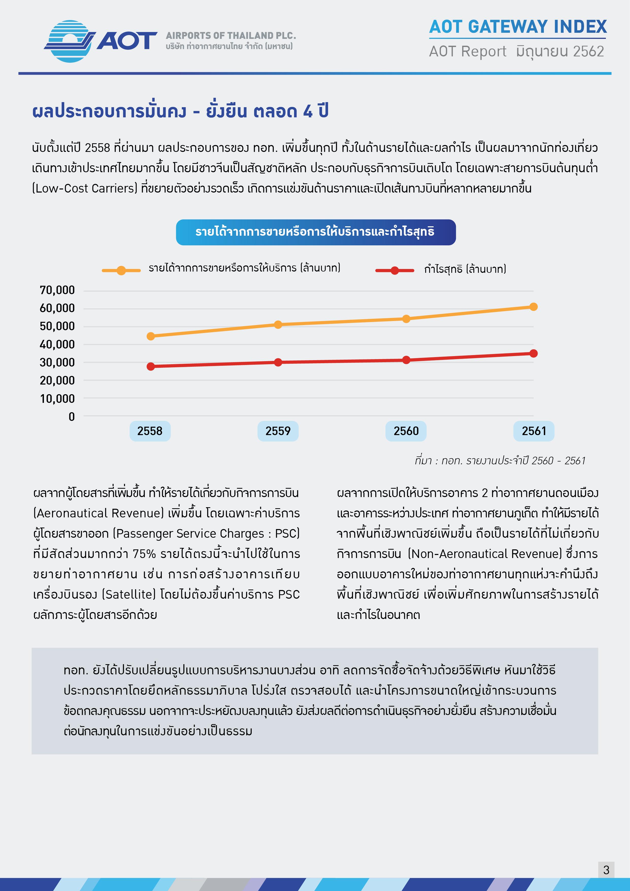 AOTcontent2019_Index7_AOT นิวไฮต่อเนื่อง 4 ปีซ้อน _ มุ่งสู่ปีที่ 5 โอกาสและความท้าทาย_V3_20190828_Page03