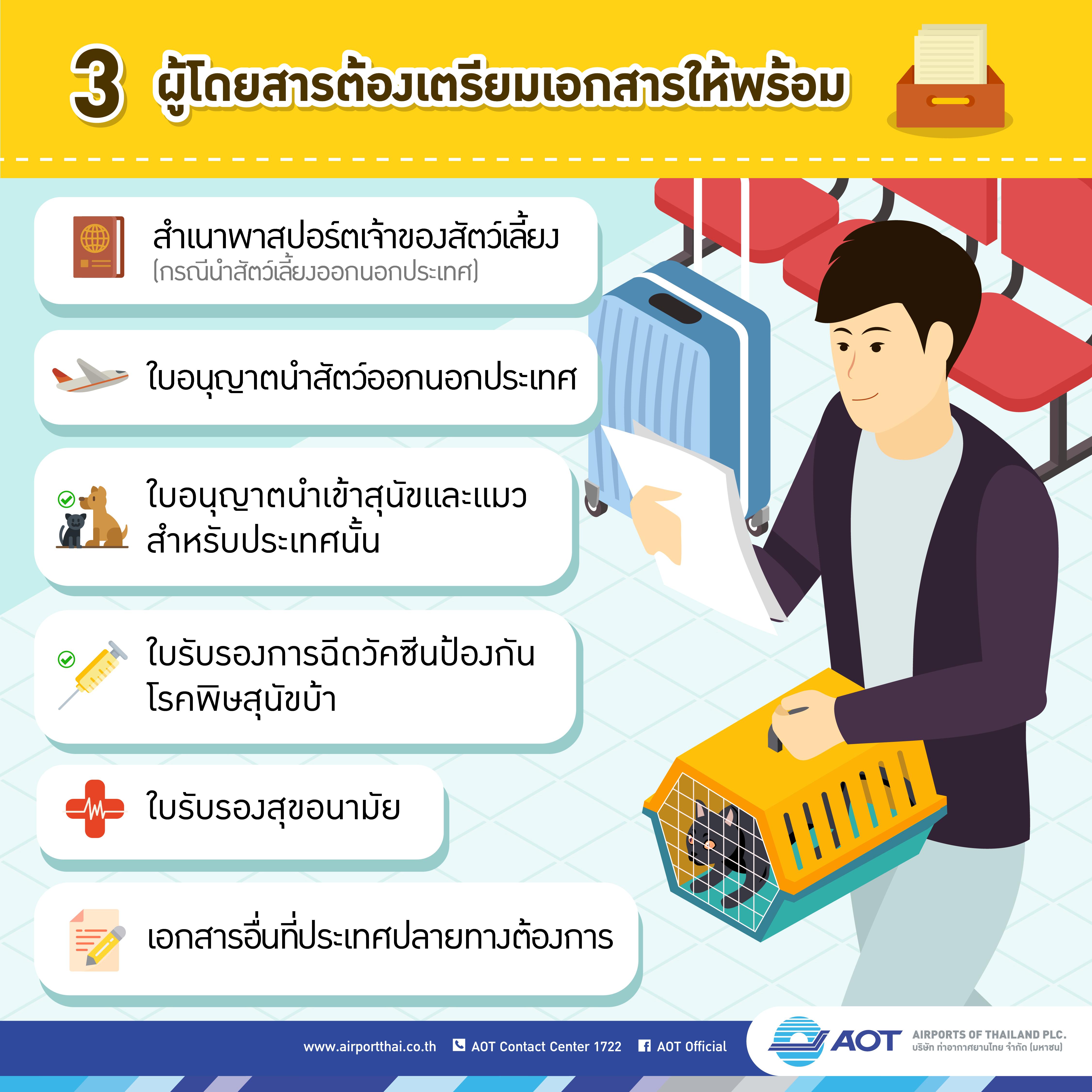 AOTcontent2019_Infographic_17_วิธีการนำสัตว์เลี้ยงร่วมเดินทางโดยเครื่องบิน_V2_20190805_Page-04