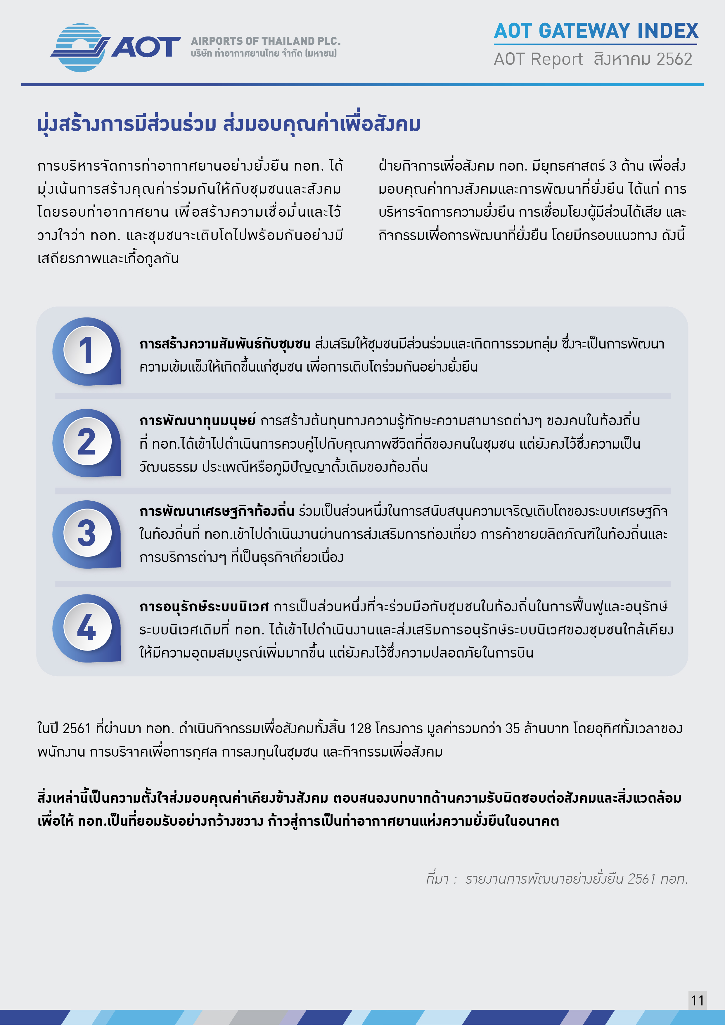 AOTcentent2019_Index 09_AOT เคียงคู่สังคม_V7_20191031_Page11