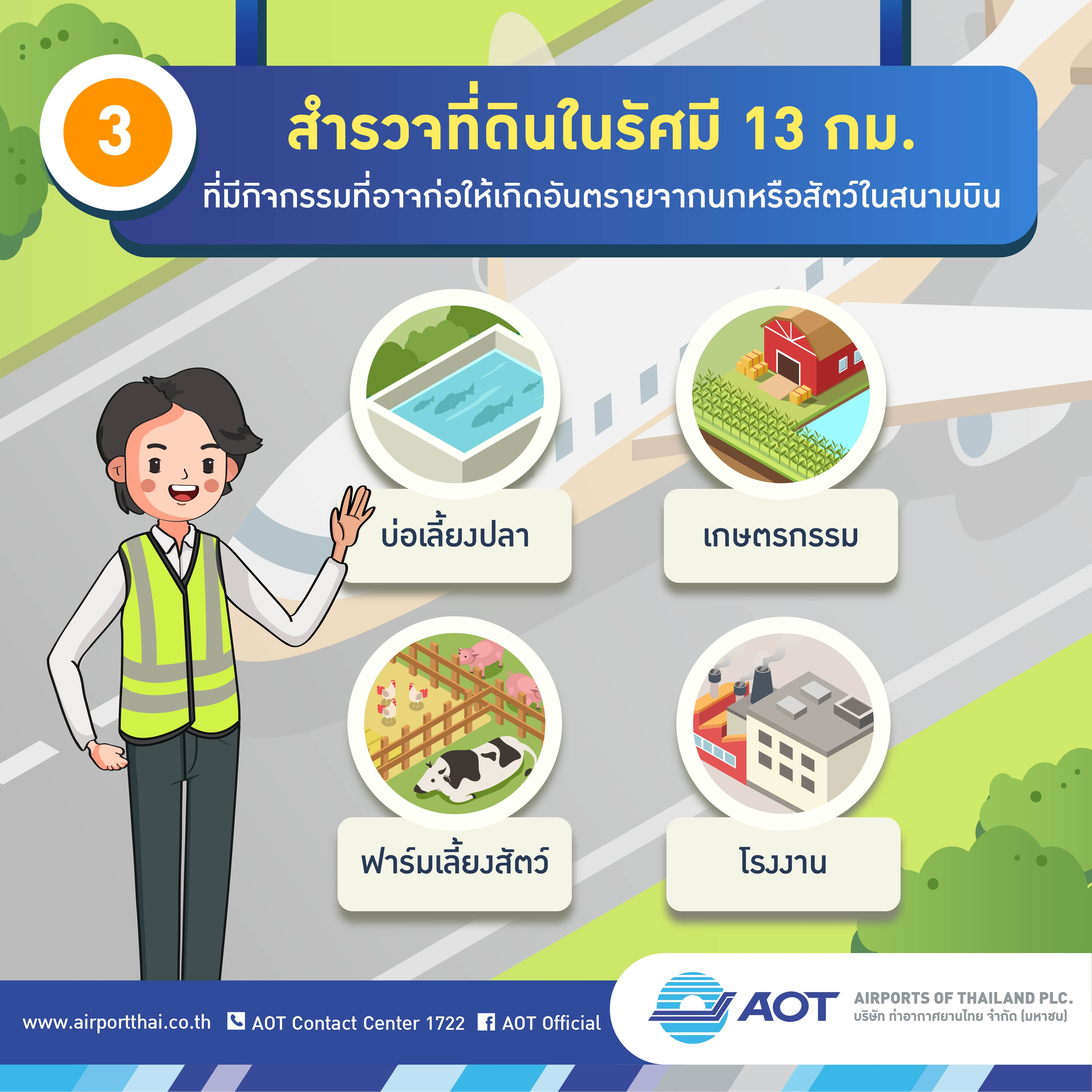 AOT_infographic13_Airport Bird Control_04