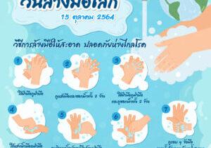 วันล้างมือโลก
