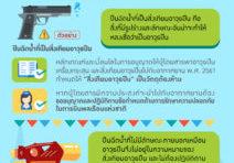 AOTcontent2019_Infographic_ฉุกเฉิน_01_ถ้ามีปืนฉีดน้ำขึ้นเครื่องต้องทำอย่างไร