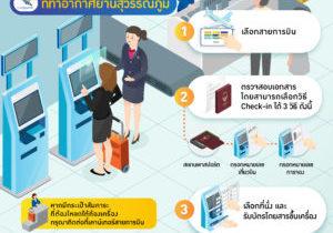 AOTcontent2019_Infographic_09_Check-in ง่ายๆ ด้วยเครื่อง Kiosk_V6_20190508